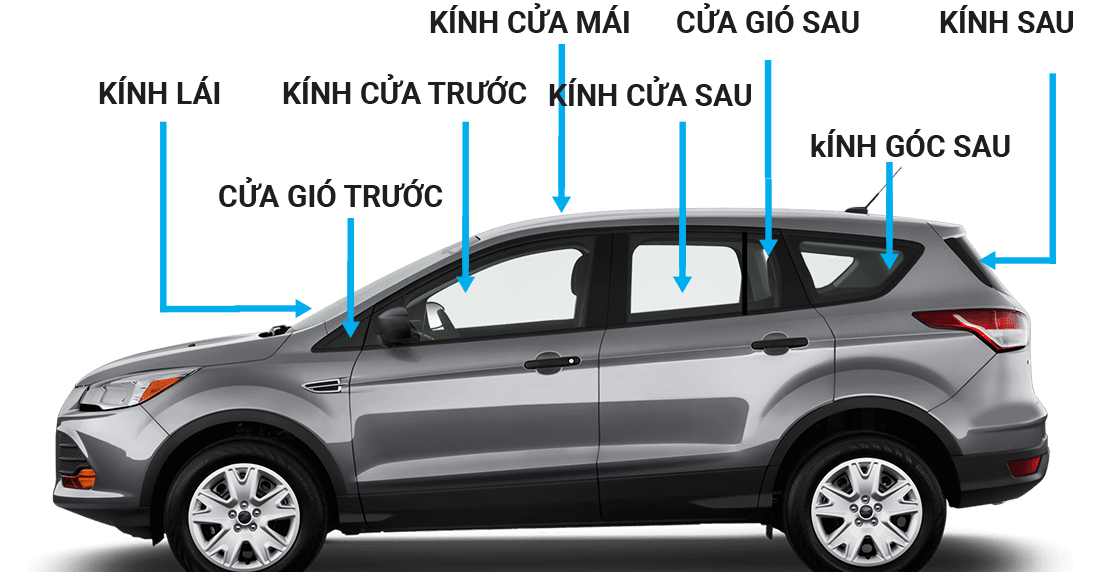 Các loại kính ô tô