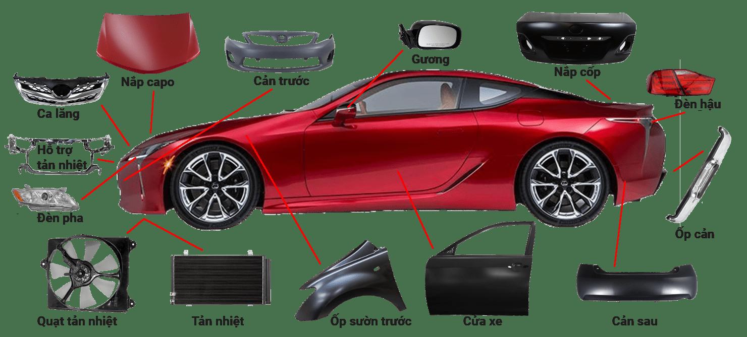 Linh kiện thân vỏ ô tô